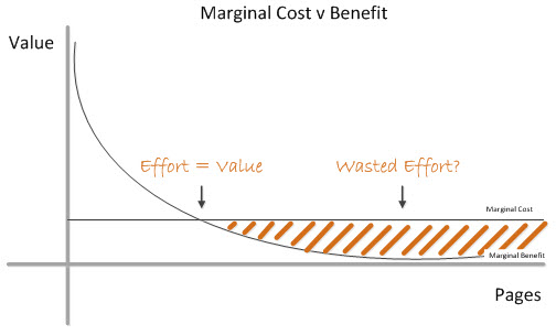 Comparing cost to benefit